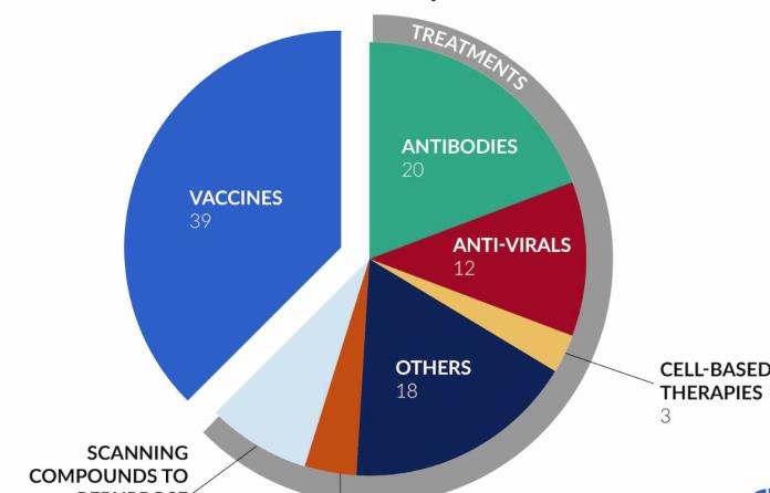 tracciamento vaccini coronavirs